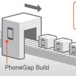 HTML 5 для мобильных приложений
