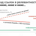 Александр Садовский (Яндекс) на Optimization 2010