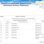 Как передавать домен RU, администратор которого нерезидент РФ