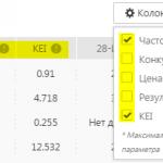 Обновления SE Ranking