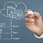 Как одновременно публиковаться в Google+, Twitter и Facebook
