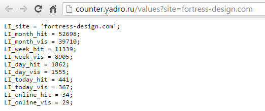 counter-yadro-fortress-design-com